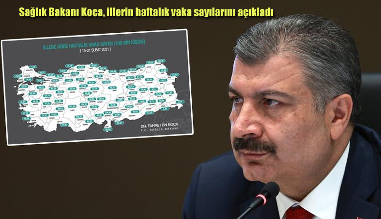 Sağlık Bakanı Koca, illerin haftalık vaka sayılarını açıkladı